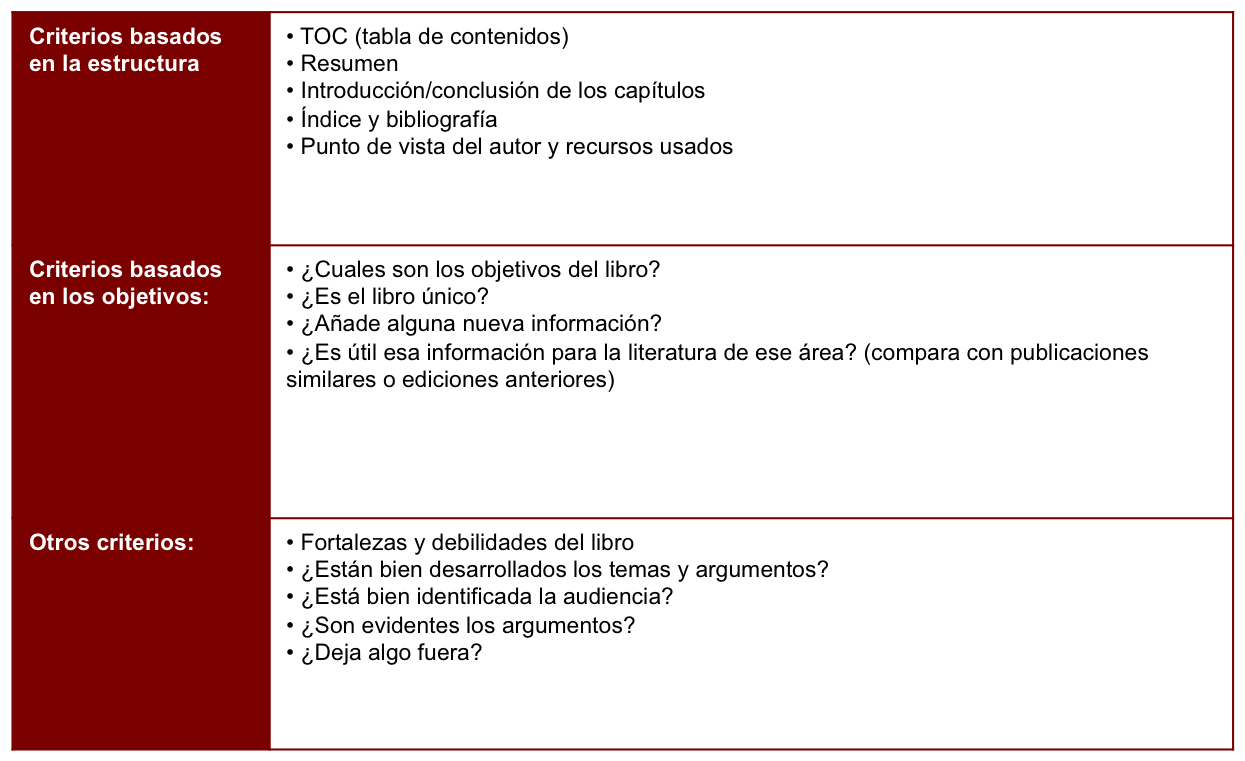 EVALUACIN DE CONTENIDOS - esscribdcom